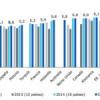 Los españoles, ni ahorran ni planifican su jubilación