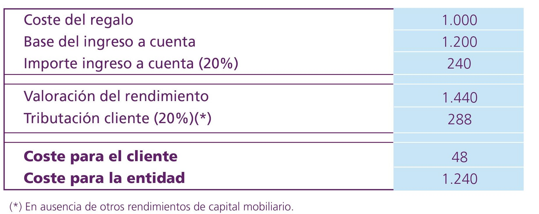 traspaso plan pensiones