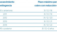 fiscalidad-pp-y-fondos-mayo (1)