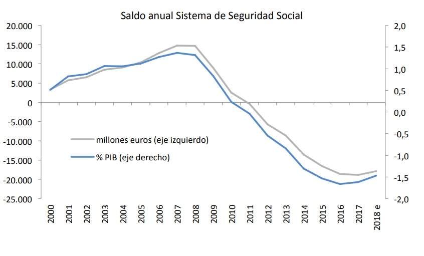 Mejores pensiones de Europa